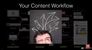 Content Work Flow