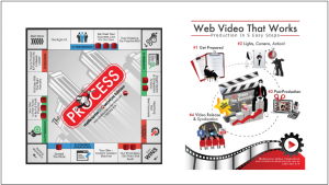 melbournevideoproduction infographic